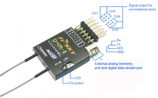 FRsky D4r-II PPM Receiver wiring