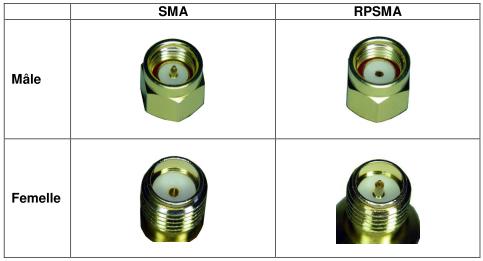 SMA-RPSMA.png