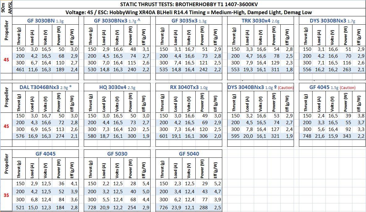 test-pouss%C3%A9e-tornado-1407-3600.JPG