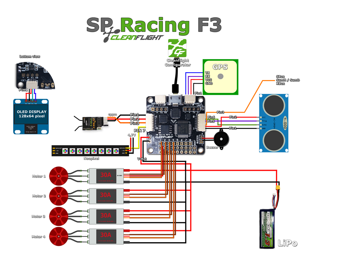 sp_racing_pro_f3_anschluss.png