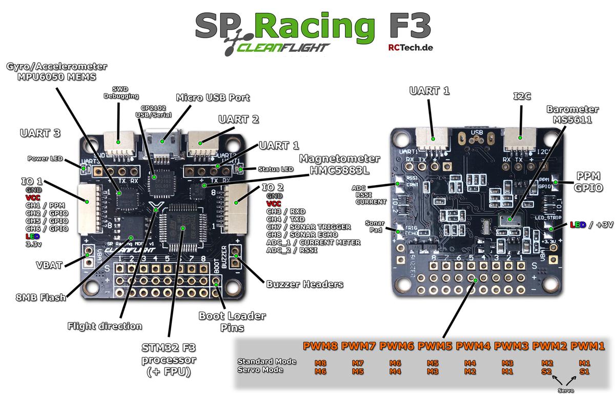 sp_racing_pro_f3_vorne.png