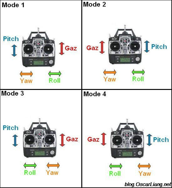 SYMA-X5SC-quadcopter-drone-transmitter-mode.jpg.15728bc327d91204b02cb0de688399a2.jpg