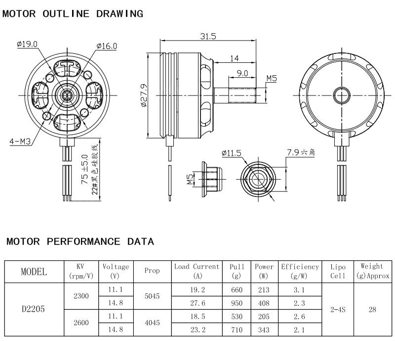 BR2205-thrust.jpg.ce918d8dc1b427967d8e502421579724.jpg