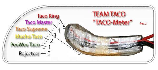 Team Taco Meter.jpeg