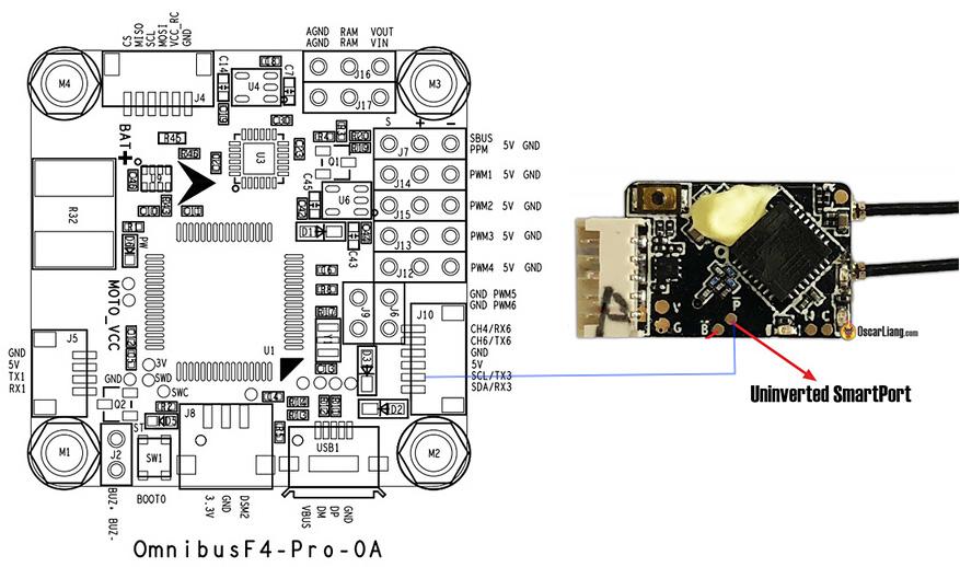 telemetrie -omnibus-r-xsr.jpg