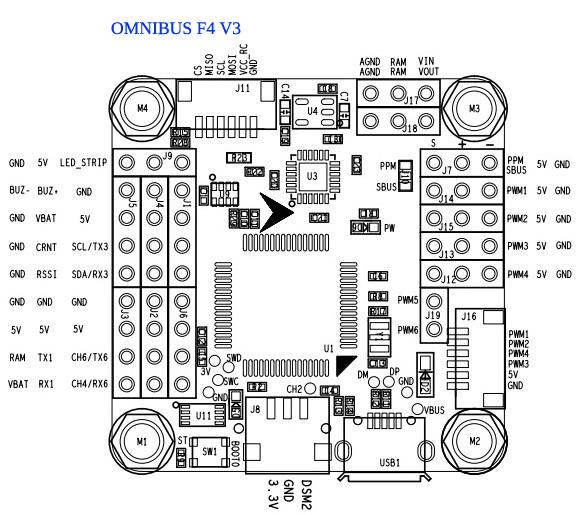 OmnibusF4_V3.jpg