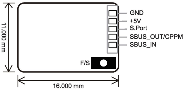 r-xsr-pin-out-output-ports-connection.png