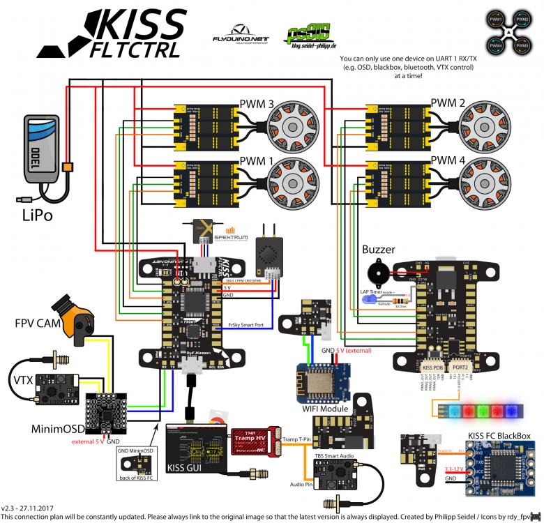 kiss_fc_anschluss_pin_layout.jpg