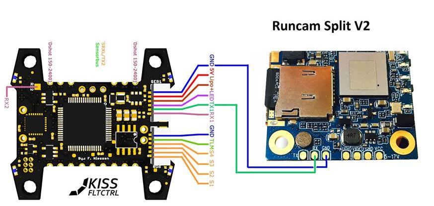 runcam-split2-kissfcv2.png