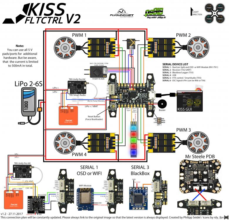 flyduino_kiss_fc_v2_anschluss_connection_plan_layout.jpg