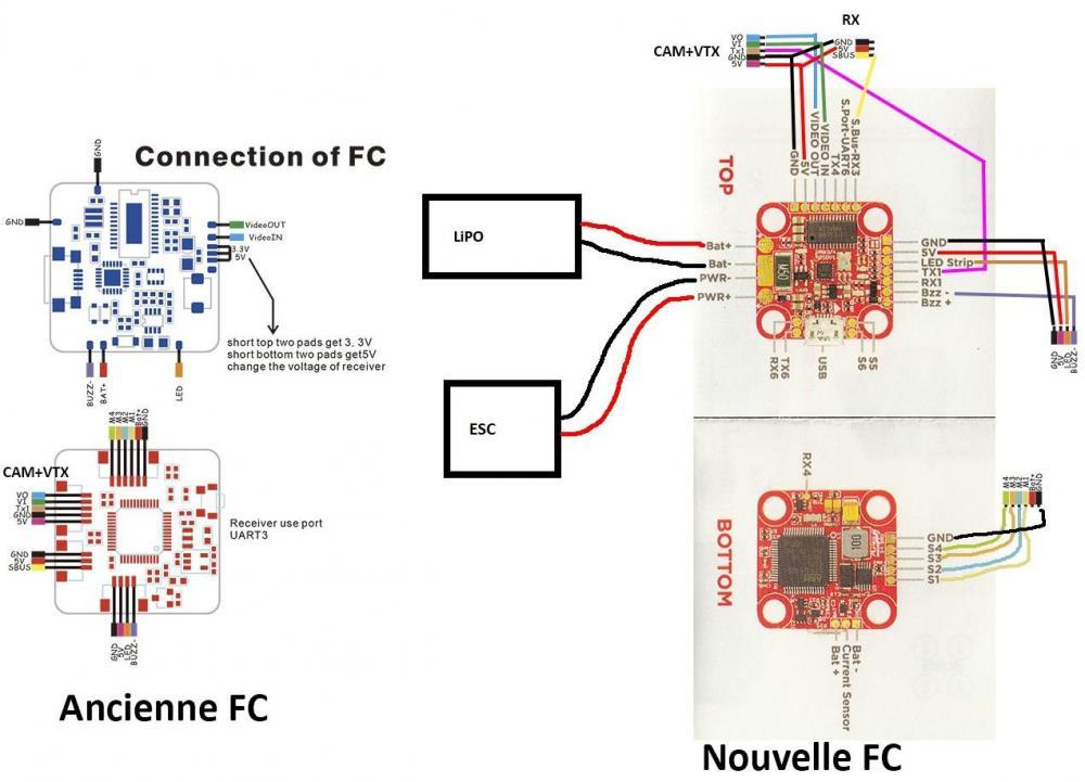 schema F15.jpg