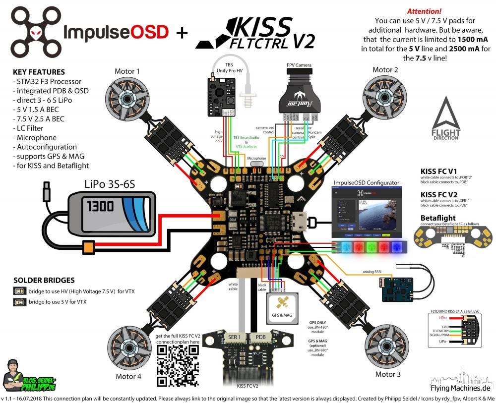 ImpulseRC_ImpulseOSD_Wolf_PDB_OSD_KISS_Anschlussplan_Wiringplan.jpg