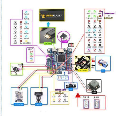 cablage f4 v3 camera.JPG
