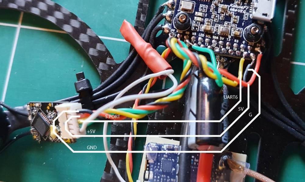Connexions_annotées.jpg