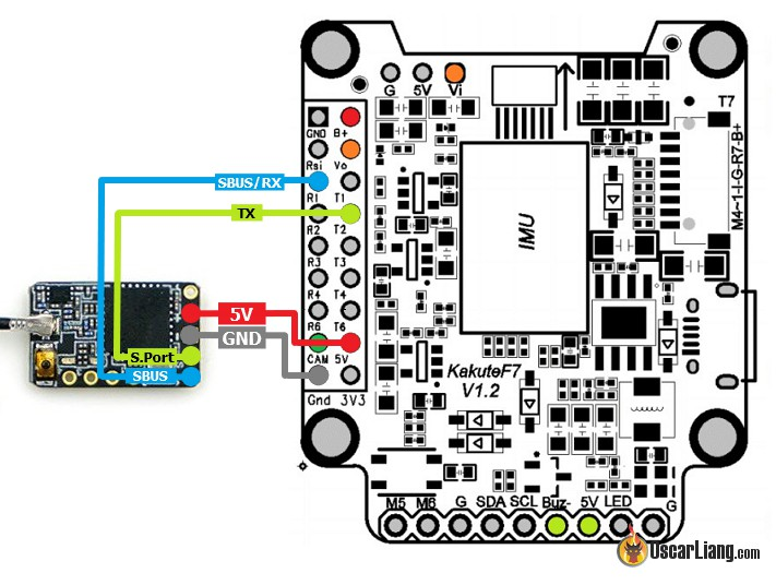 connect-R9-mini-to-flight-controller-sbus-wiring.jpg.d99145c4c7ffa660149bedeaa2350e91.jpg