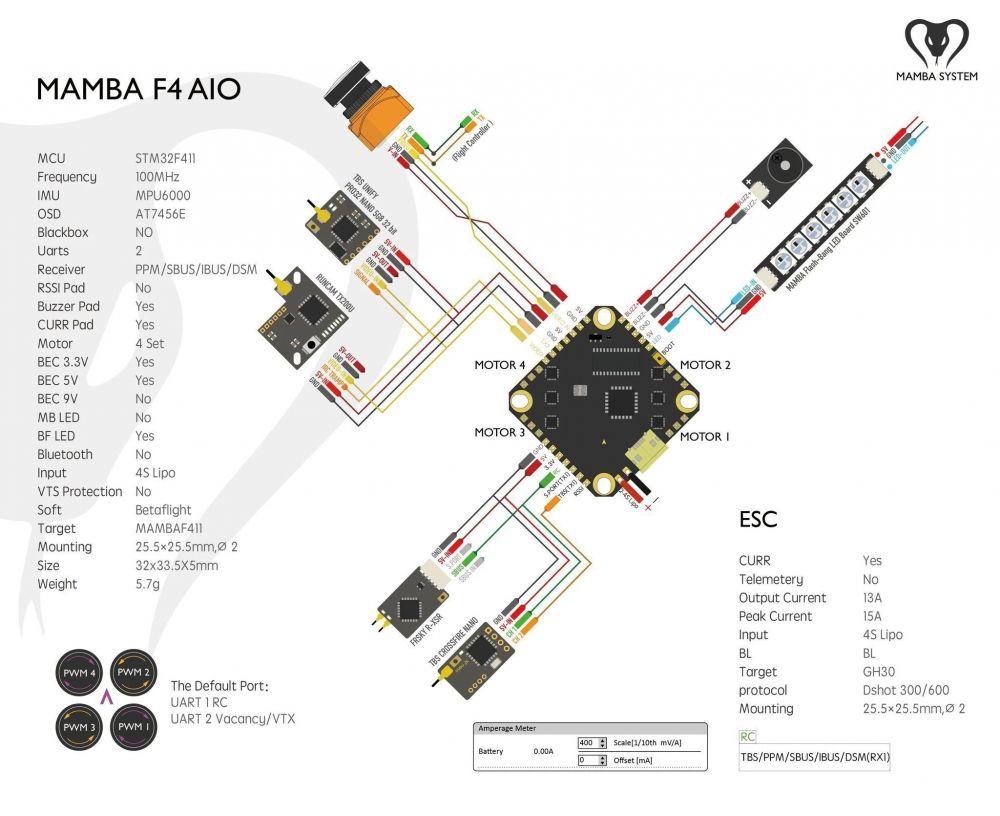 MAMBA-F411-AIO-FC.jpg