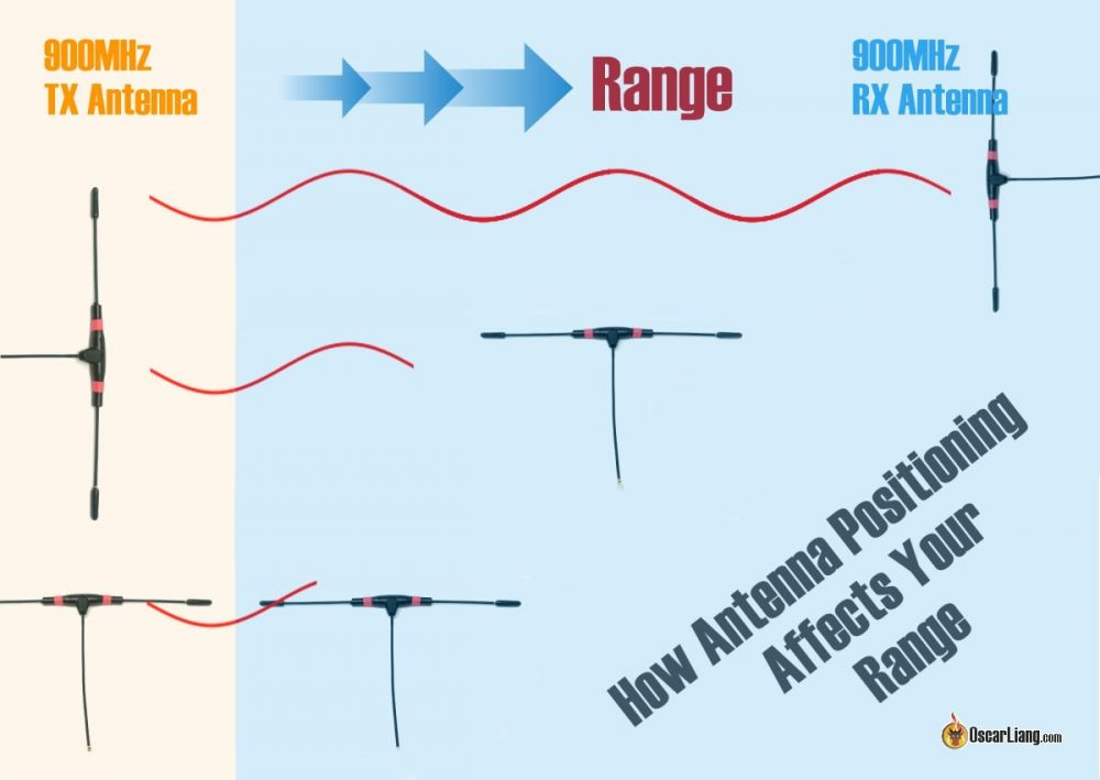 900mhz-crossfire-r9m-antenna-position-placement-affects-range-Straight.jpg