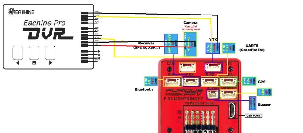 2° + FFPV F35 - ProDVR.jpg