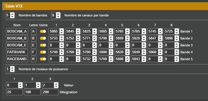 betaflight_tableVTX.JPG.4dd2aede00258bbbc8f7502a549c83d7.JPG