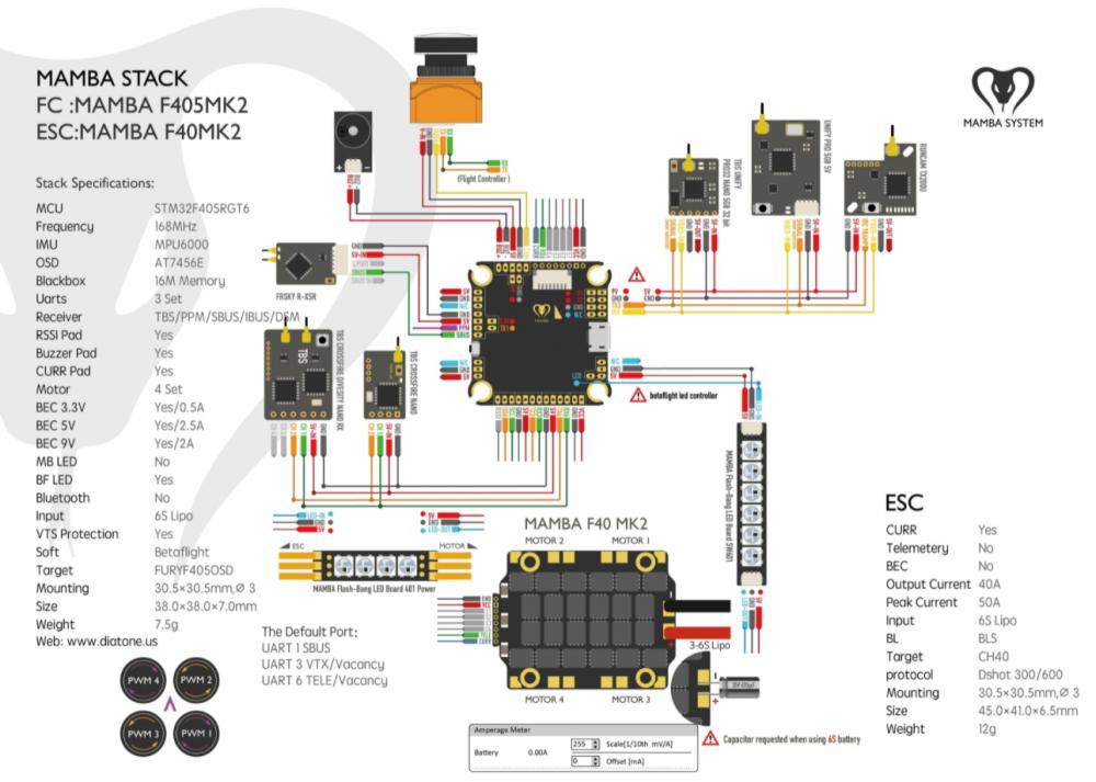capture diagrame FC.PNG
